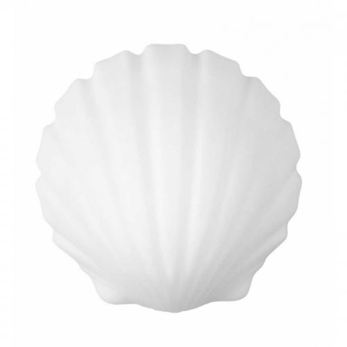 Aπλικα Shell