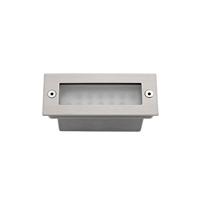 Φωτιστικά Εξωτερικά Χωνευτά LED